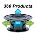 360 Products